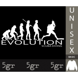 SCUBA DIVING EVOLUTION
