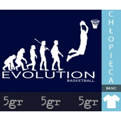 BASKETBALL EVOLUTION